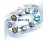 BufferSystem