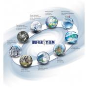 BufferSystem Чистящие, моющие, защитные средства